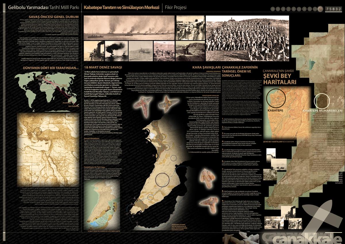 Çanakkale Gelibolu Yarımadası Tarihi Milli Parkı Kabatepe Tanıtım Merkezi Yarışma Projesi